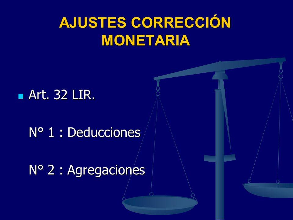 AJUSTES CORRECCIÓN MONETARIA