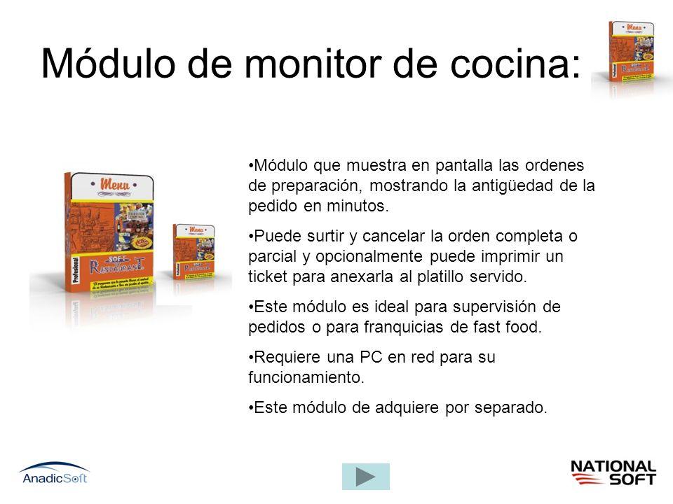 Módulo de monitor de cocina: