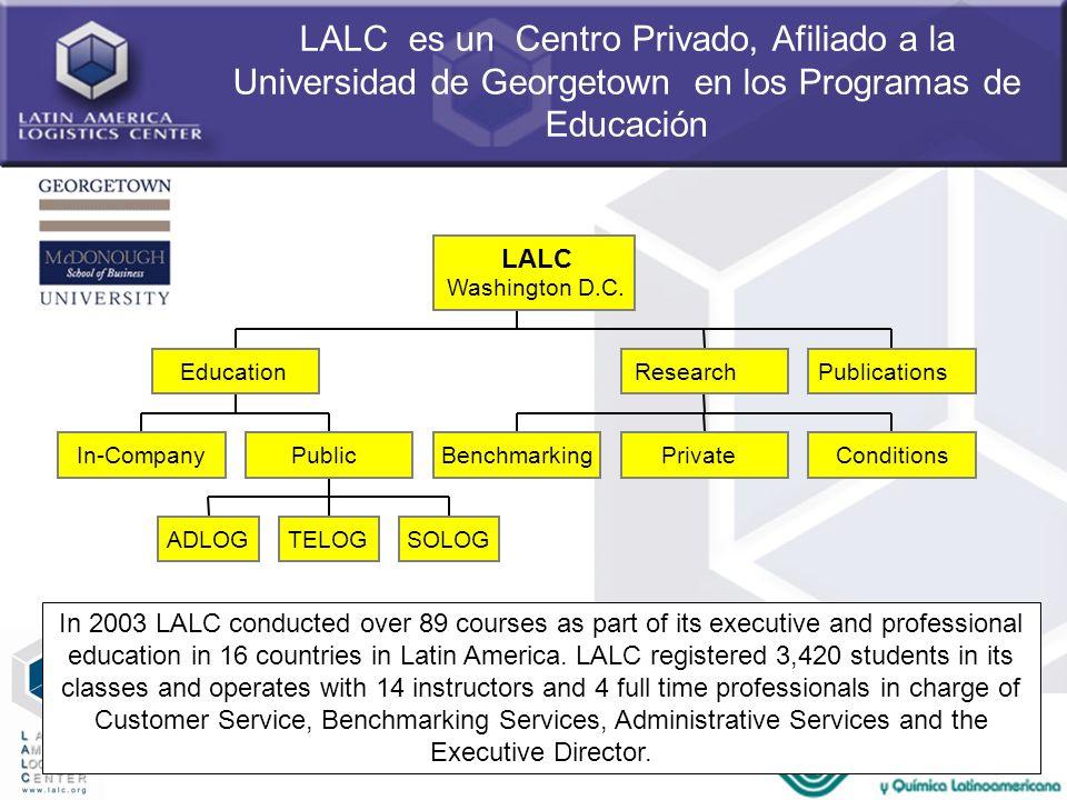 LALC es un Centro Privado, Afiliado a la Universidad de Georgetown en los Programas de Educación