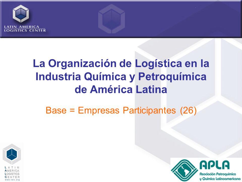 Base = Empresas Participantes (26)