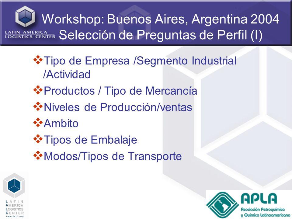 Workshop: Buenos Aires, Argentina 2004 Selección de Preguntas de Perfil (I)