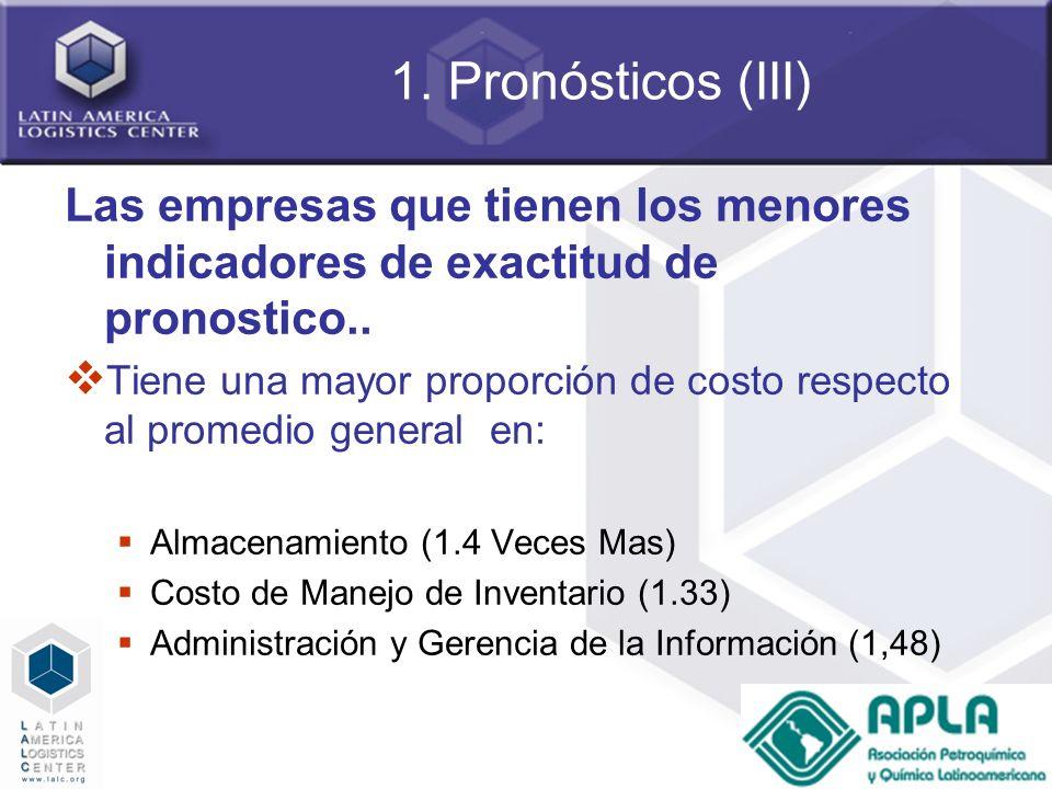 1. Pronósticos (III) Las empresas que tienen los menores indicadores de exactitud de pronostico..