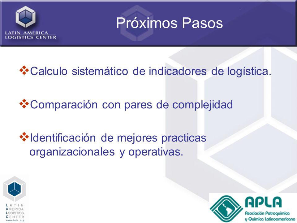 Próximos Pasos Calculo sistemático de indicadores de logística.
