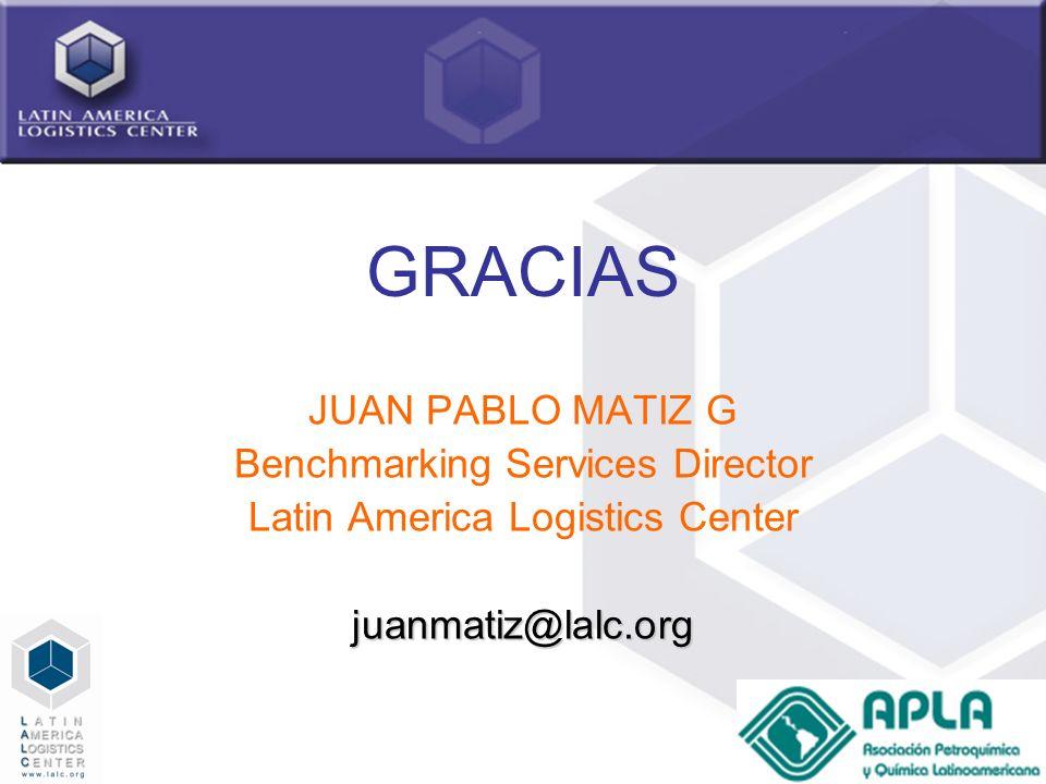 GRACIAS JUAN PABLO MATIZ G Benchmarking Services Director