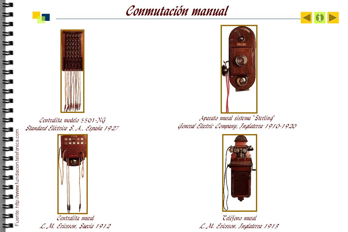 Conmutación manual Aparato mural sistema Sterling General Electric Company, Inglaterra 1910-1920.