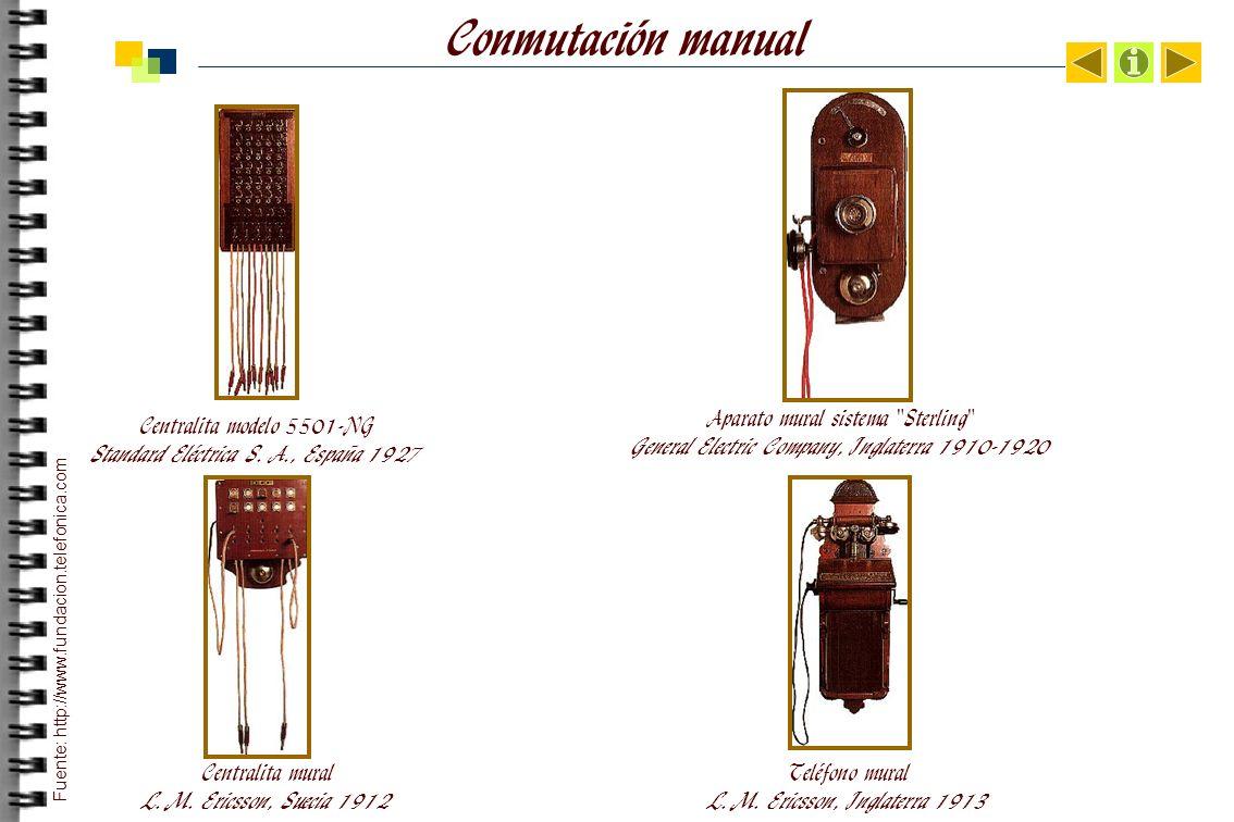 Conmutación manual Aparato mural sistema Sterling General Electric Company, Inglaterra 1910-1920.