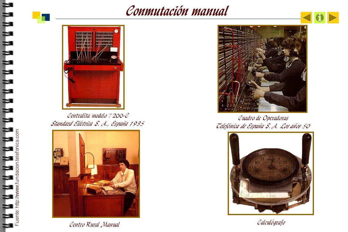 Conmutación manual Centralita modelo 7200-C Standard Eléctrica S. A., España 1935. Cuadro de Operadoras Telefónica de España S. A. Los años 50.