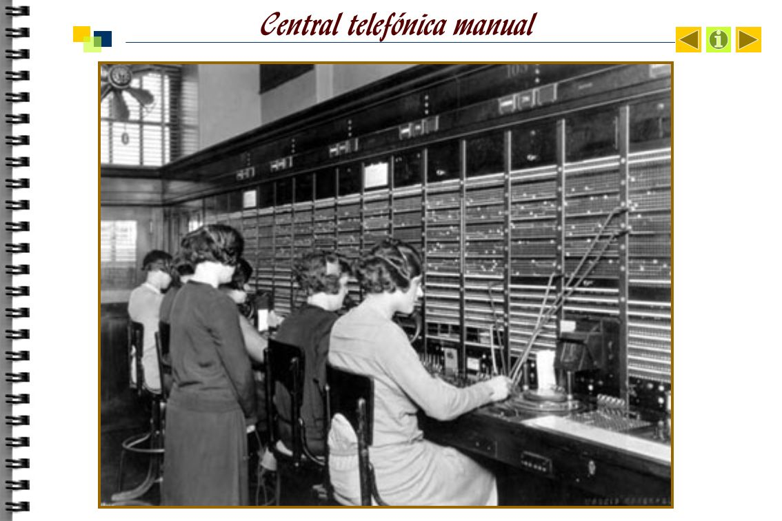Central telefónica manual