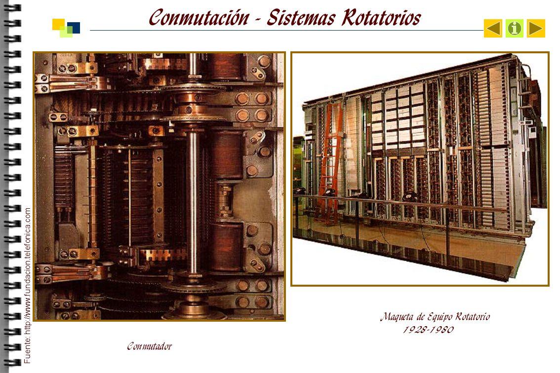Conmutación - Sistemas Rotatorios