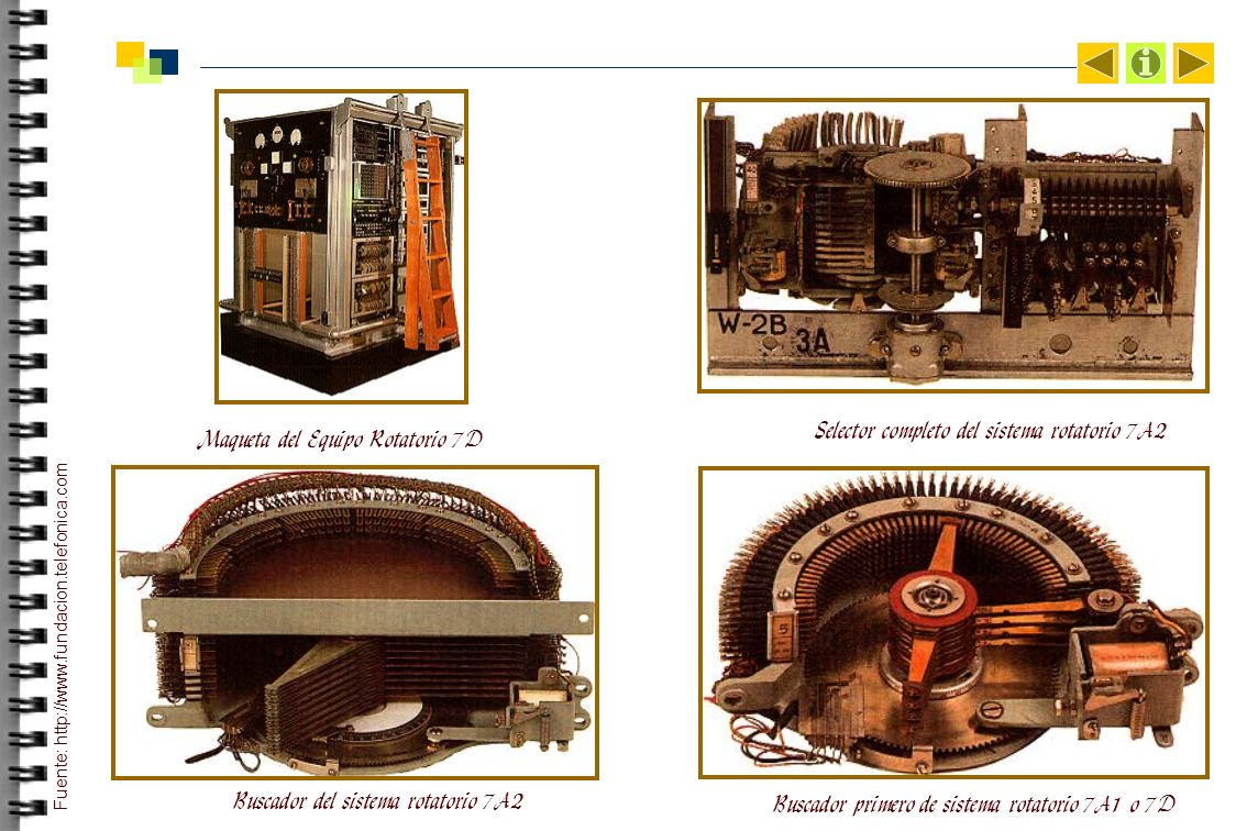 Selector completo del sistema rotatorio 7A2