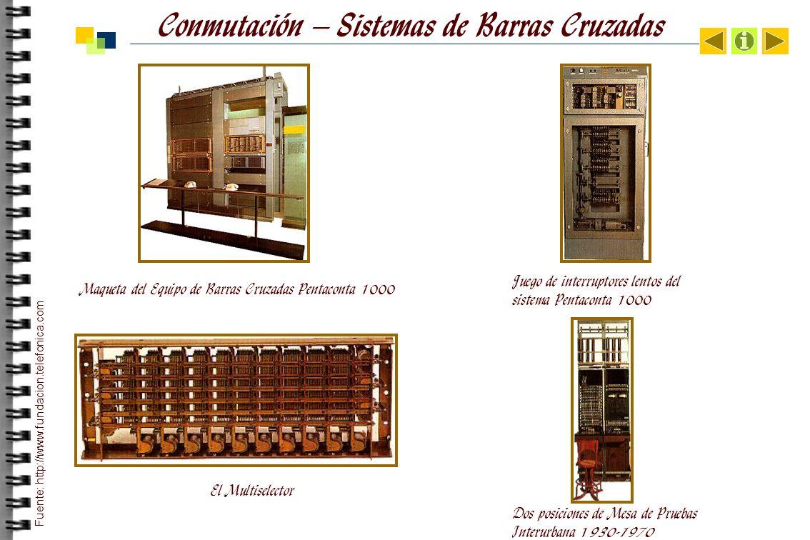 Conmutación – Sistemas de Barras Cruzadas