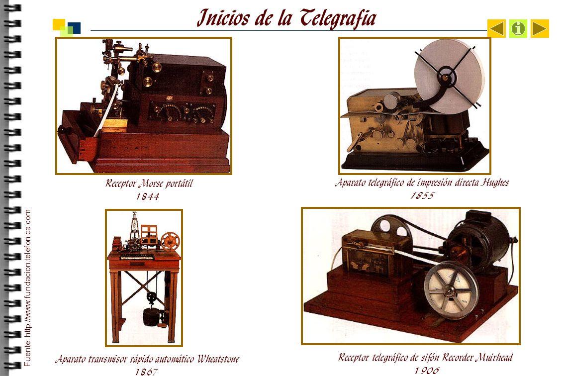Inicios de la Telegrafia