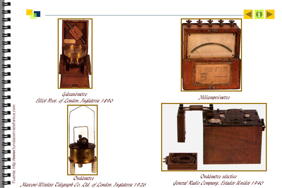 Galvanómetro Elliot Bros. of London, Inglaterra 1890 Miliamperímetro