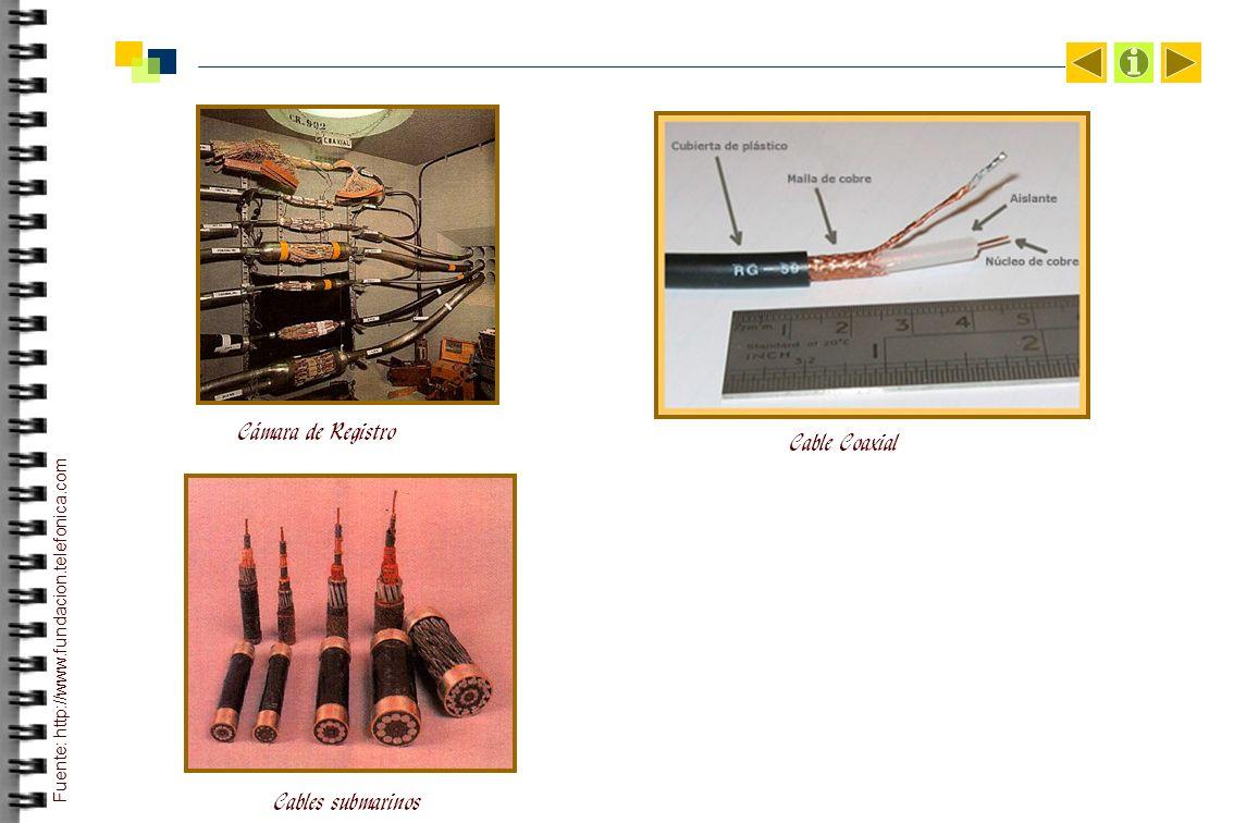 Cámara de Registro Cable Coaxial Cables submarinos