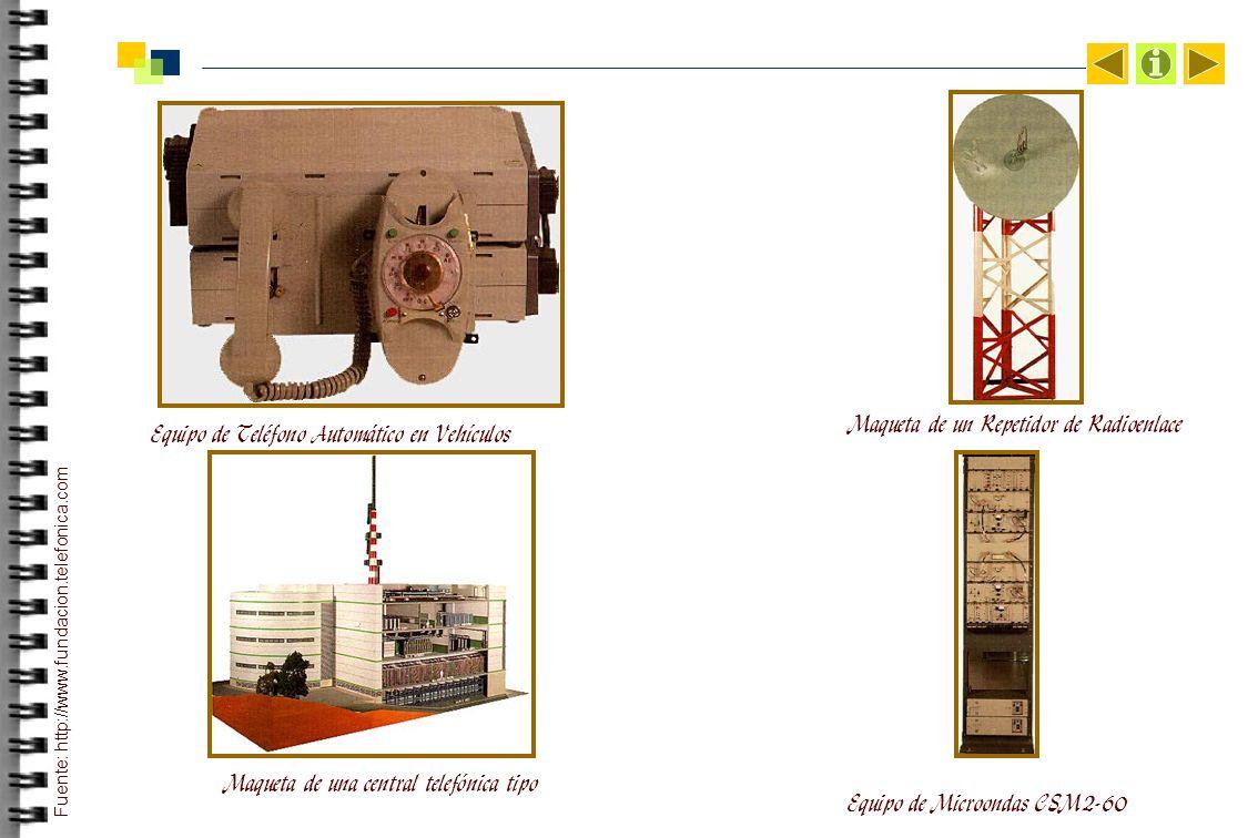Maqueta de un Repetidor de Radioenlace
