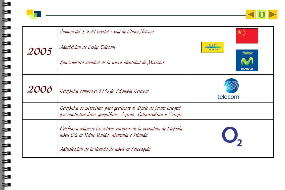 2005 2006 Compra del 5% del capital social de China Netcom