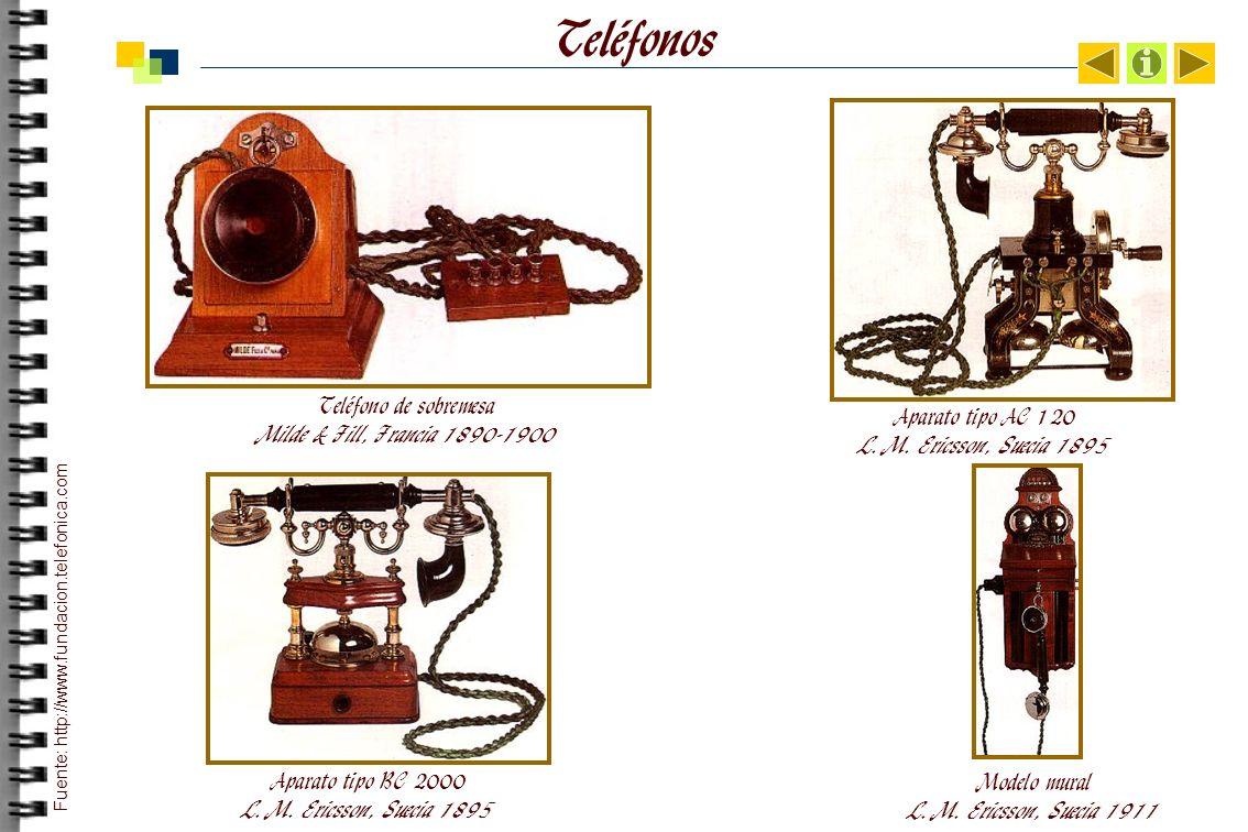 Teléfonos Teléfono de sobremesa Milde & Fill, Francia 1890-1900