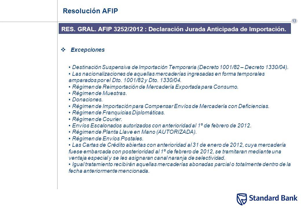 Excepciones Resolución AFIP