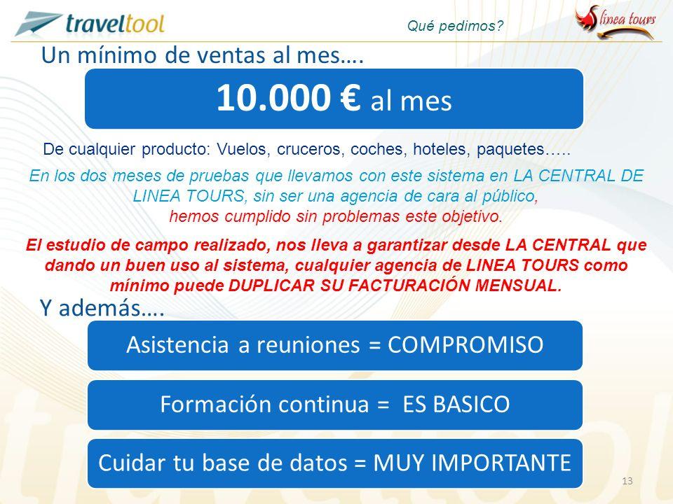 10.000 € al mes Un mínimo de ventas al mes….