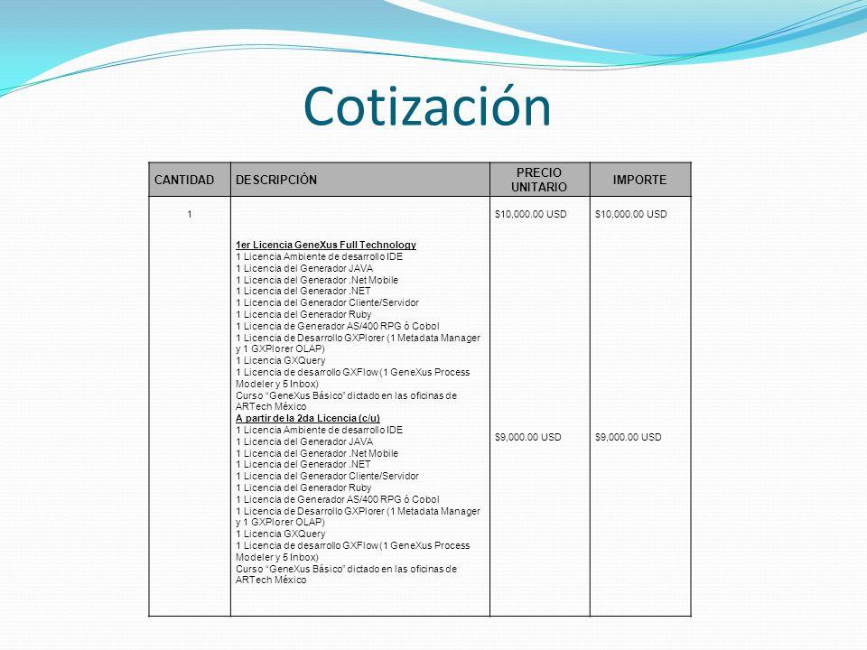 Cotización CANTIDAD DESCRIPCIÓN PRECIO UNITARIO IMPORTE 1