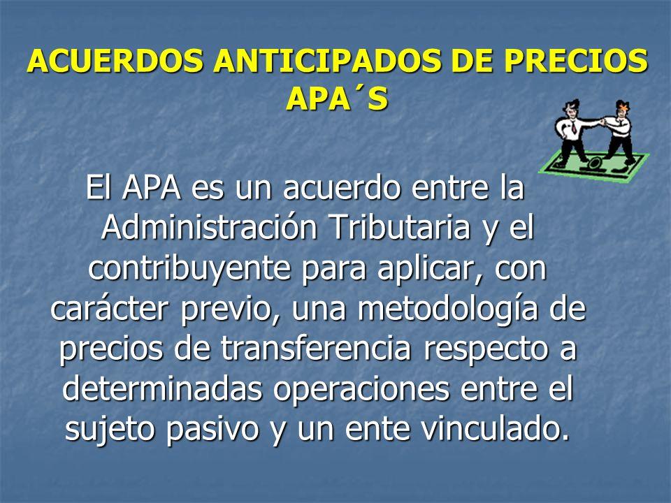 ACUERDOS ANTICIPADOS DE PRECIOS APA´S