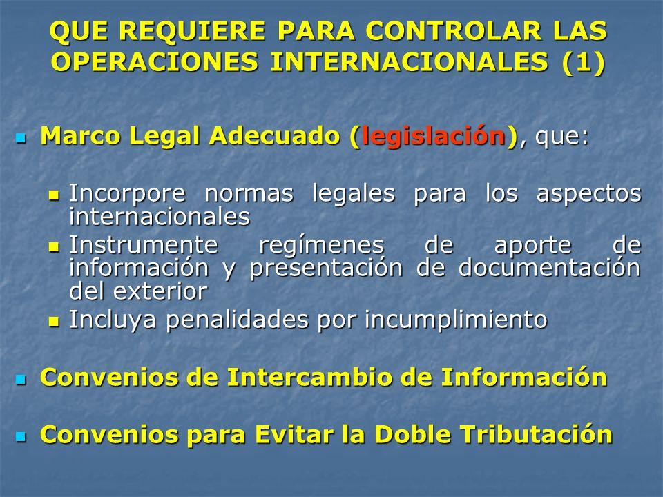 QUE REQUIERE PARA CONTROLAR LAS OPERACIONES INTERNACIONALES (1)