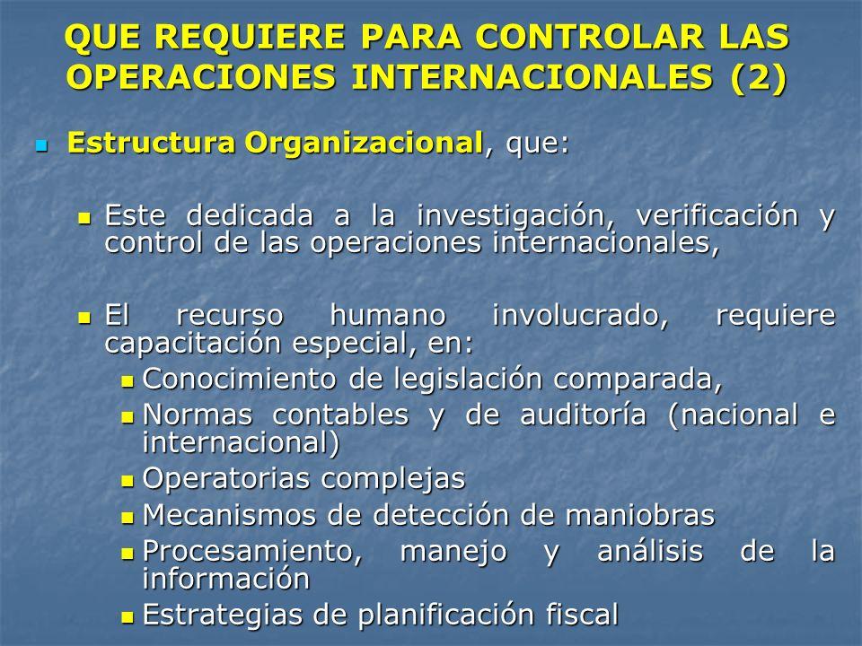 QUE REQUIERE PARA CONTROLAR LAS OPERACIONES INTERNACIONALES (2)