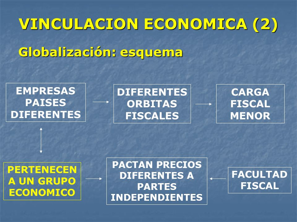 VINCULACION ECONOMICA (2)