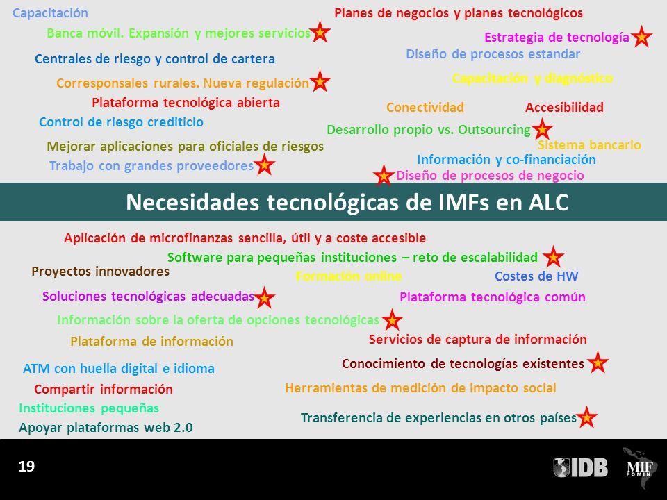 Necesidades tecnológicas de IMFs en ALC