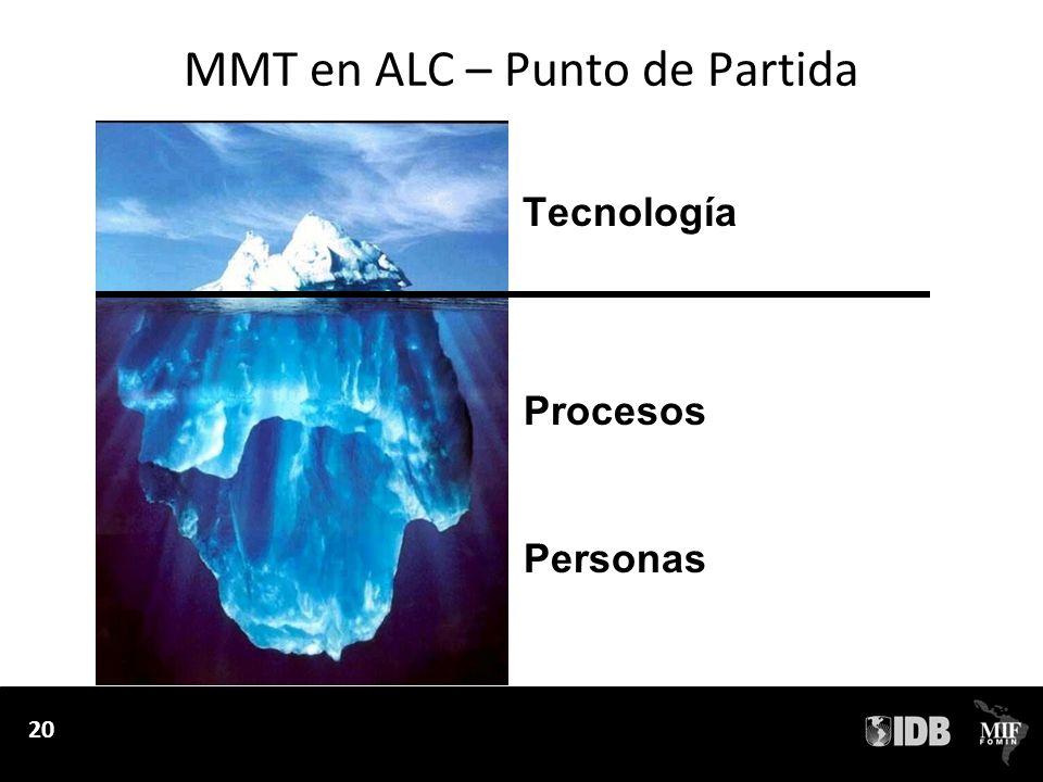 MMT en ALC – Punto de Partida