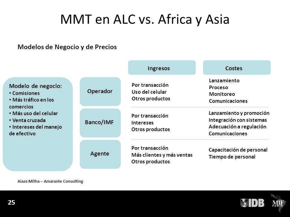 MMT en ALC vs. Africa y Asia