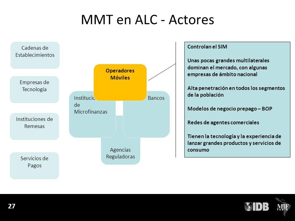 MMT en ALC - Actores Cadenas de Establecimientos Controlan el SIM