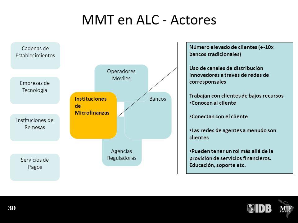 MMT en ALC - Actores Cadenas de Establecimientos