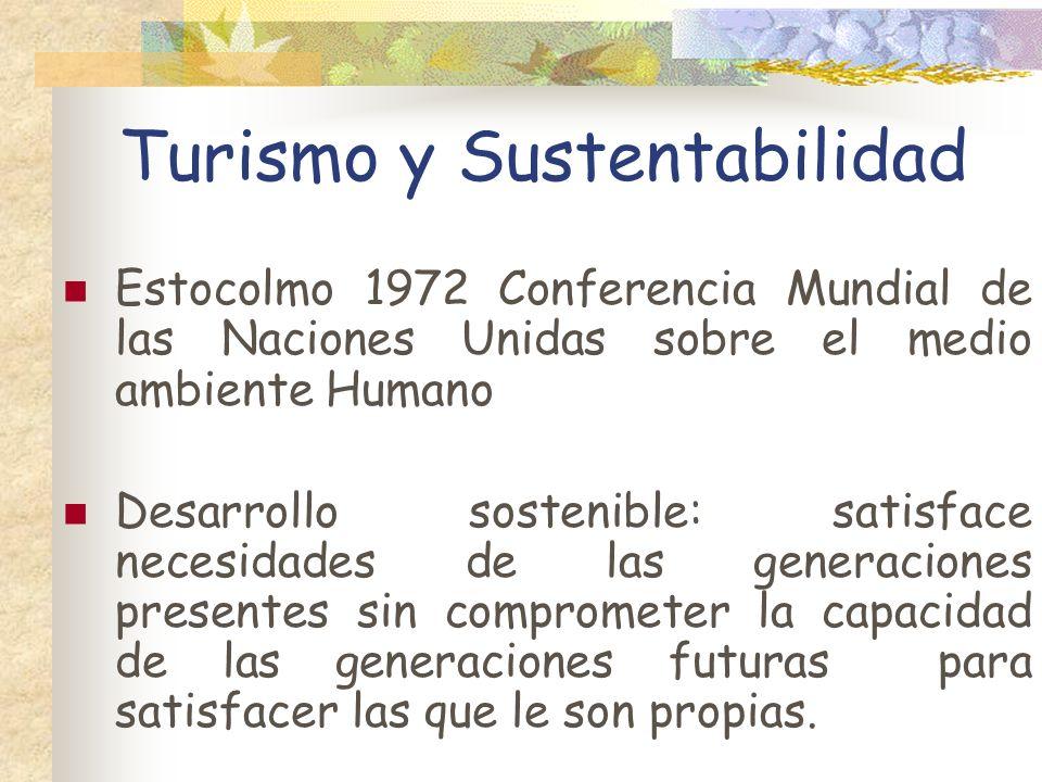 Turismo y Sustentabilidad