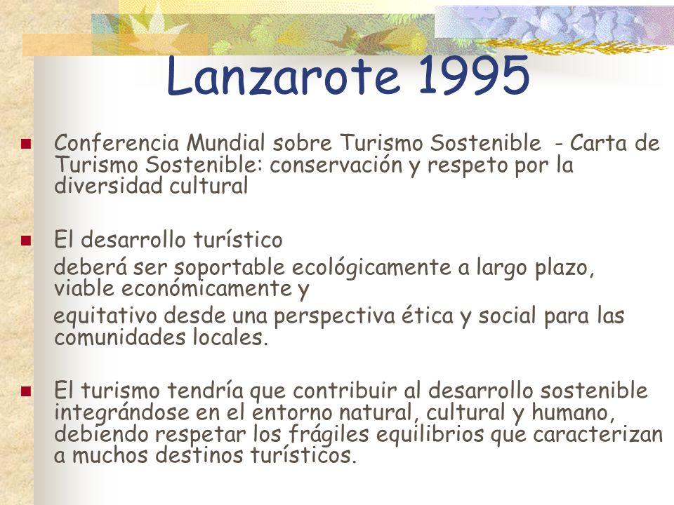 Lanzarote 1995 Conferencia Mundial sobre Turismo Sostenible - Carta de Turismo Sostenible: conservación y respeto por la diversidad cultural.