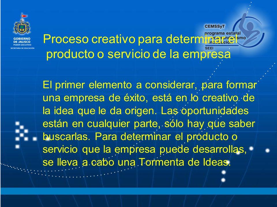 Proceso creativo para determinar el producto o servicio de la empresa