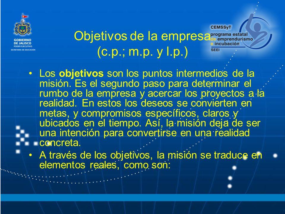 Objetivos de la empresa (c.p.; m.p. y l.p.)