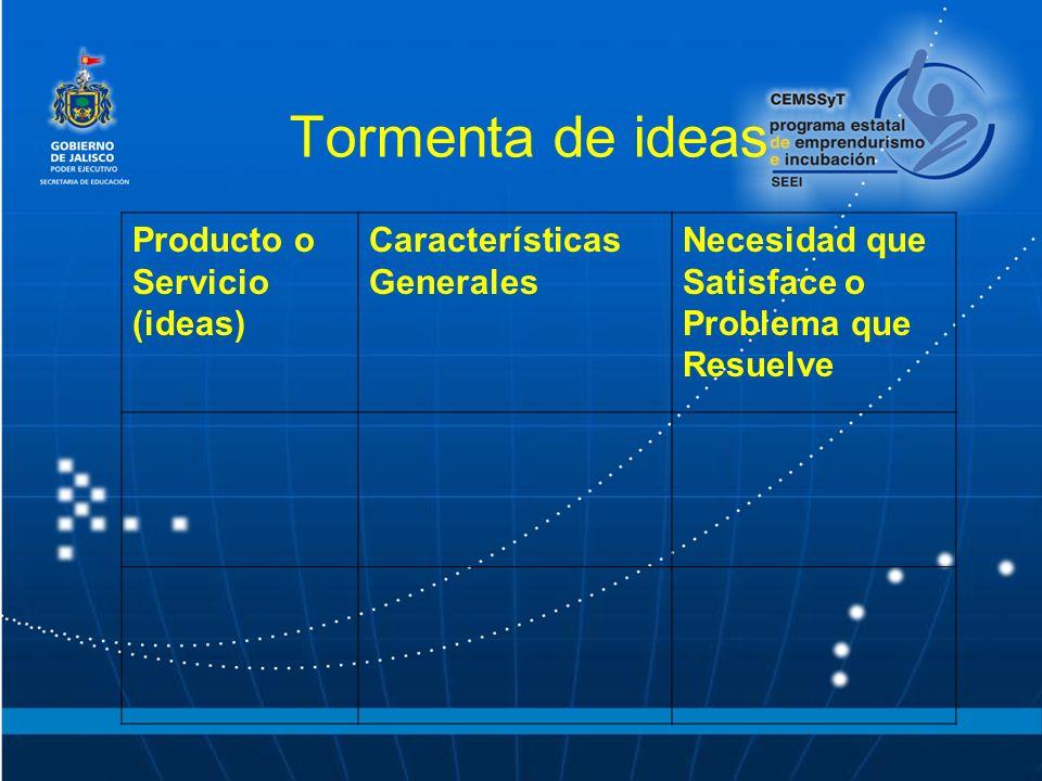 Tormenta de ideas Producto o Servicio (ideas)