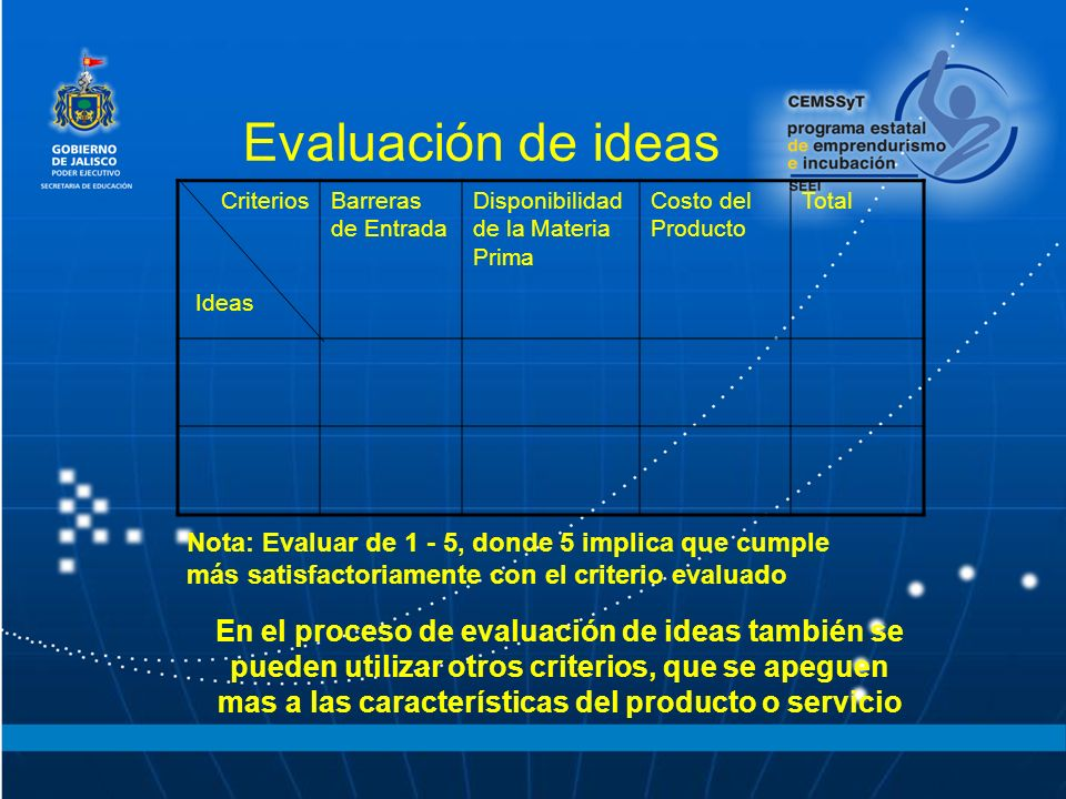 Evaluación de ideas Criterios. Ideas. Barreras de Entrada. Disponibilidad de la Materia Prima. Costo del Producto.
