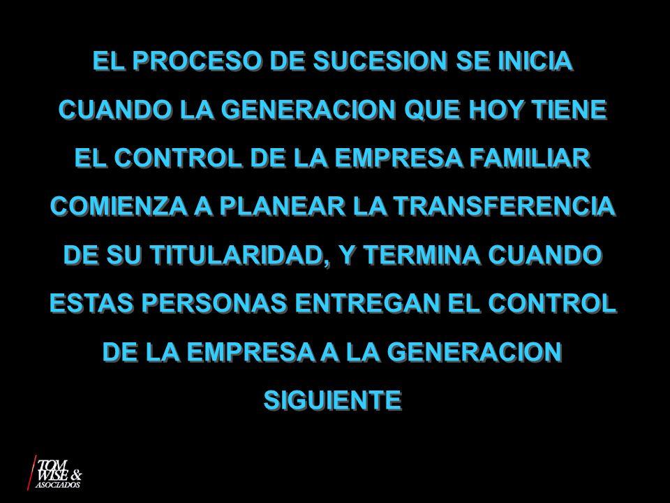 EL PROCESO DE SUCESION SE INICIA CUANDO LA GENERACION QUE HOY TIENE EL CONTROL DE LA EMPRESA FAMILIAR COMIENZA A PLANEAR LA TRANSFERENCIA DE SU TITULARIDAD, Y TERMINA CUANDO ESTAS PERSONAS ENTREGAN EL CONTROL DE LA EMPRESA A LA GENERACION SIGUIENTE