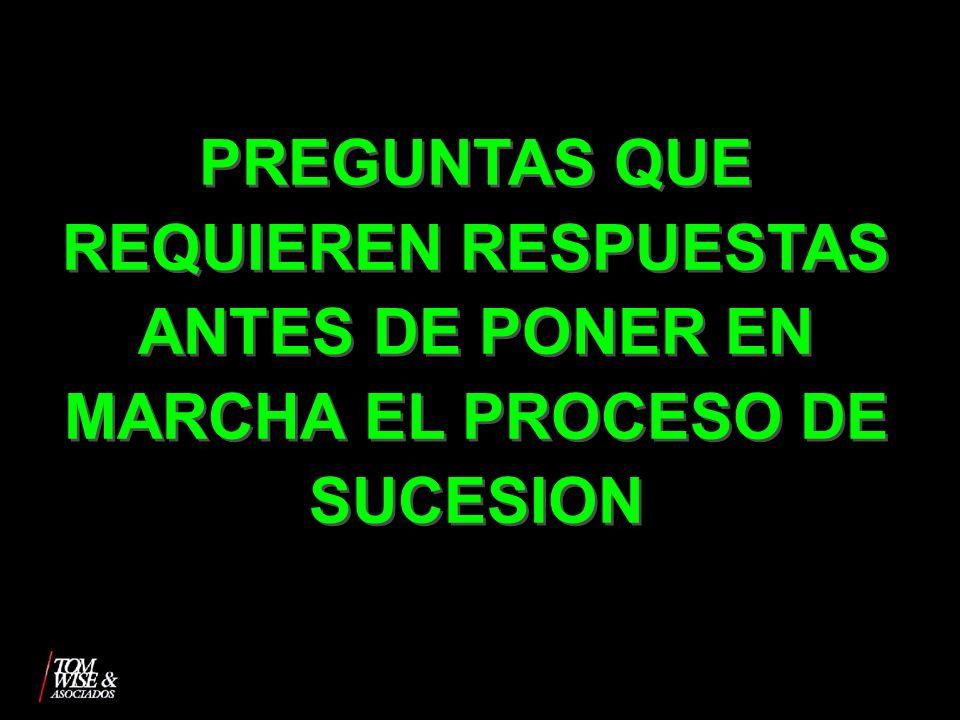 PREGUNTAS QUE REQUIEREN RESPUESTAS ANTES DE PONER EN MARCHA EL PROCESO DE SUCESION