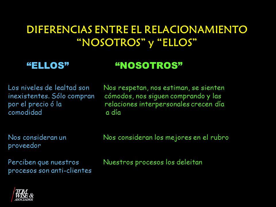 DIFERENCIAS ENTRE EL RELACIONAMIENTO NOSOTROS y ELLOS