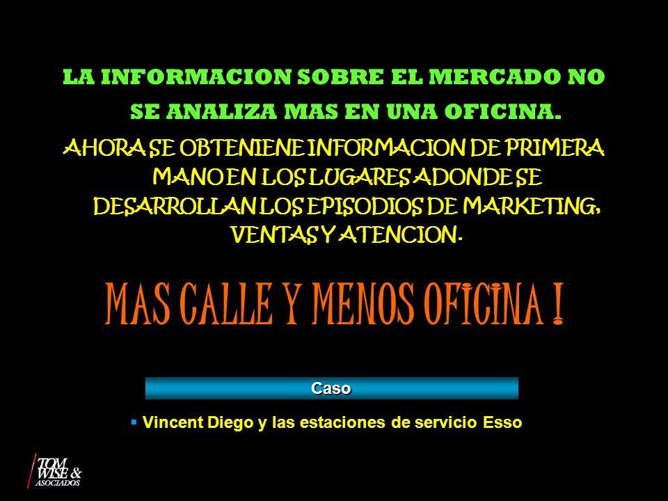 MAS CALLE Y MENOS OFICINA !