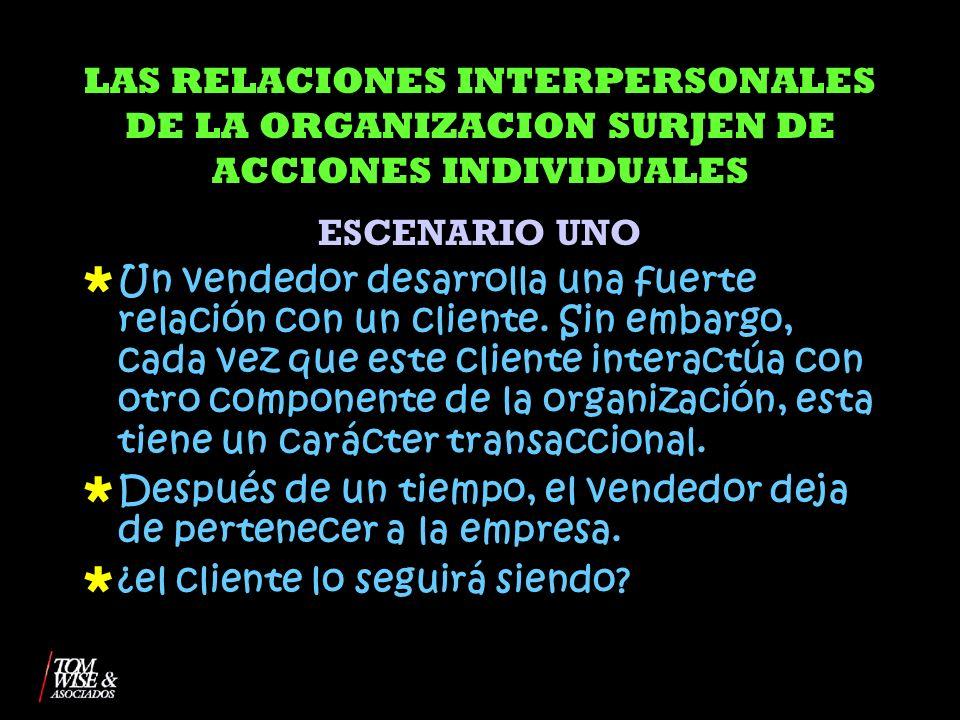 LAS RELACIONES INTERPERSONALES DE LA ORGANIZACION SURJEN DE ACCIONES INDIVIDUALES