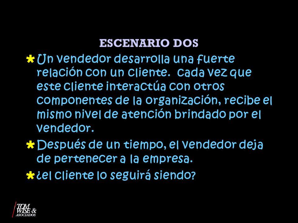 ESCENARIO DOS