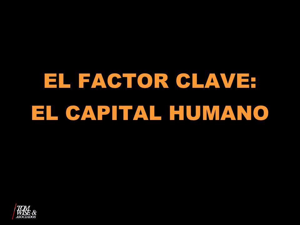 EL FACTOR CLAVE: EL CAPITAL HUMANO