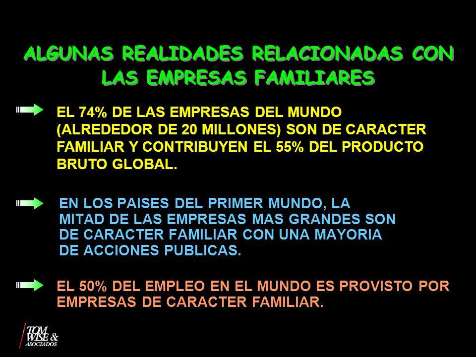ALGUNAS REALIDADES RELACIONADAS CON LAS EMPRESAS FAMILIARES