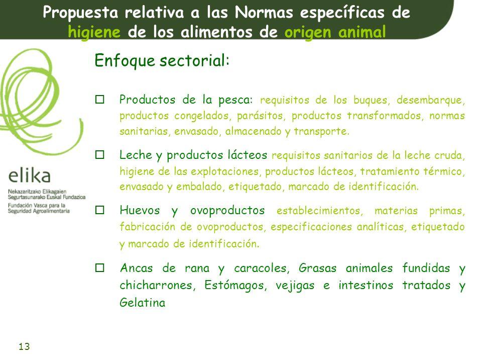 Propuesta relativa a las Normas específicas de higiene de los alimentos de origen animal