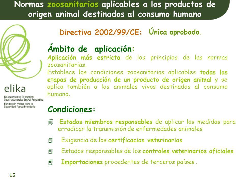 Normas zoosanitarias aplicables a los productos de origen animal destinados al consumo humano