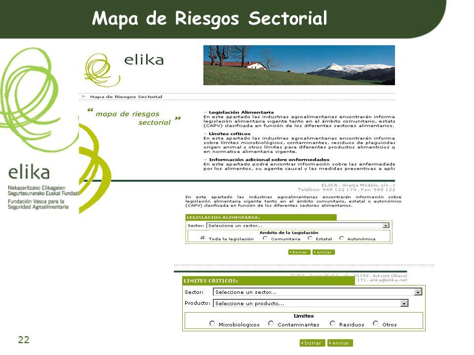 Mapa de Riesgos Sectorial